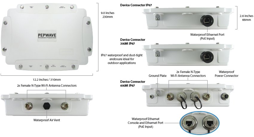 Device Connector – Outdoor IP67 Heavy Duty Specifications